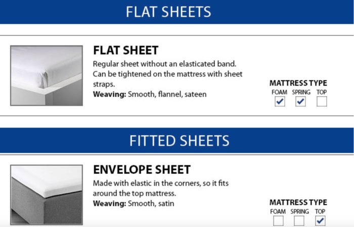 Thread Count Options